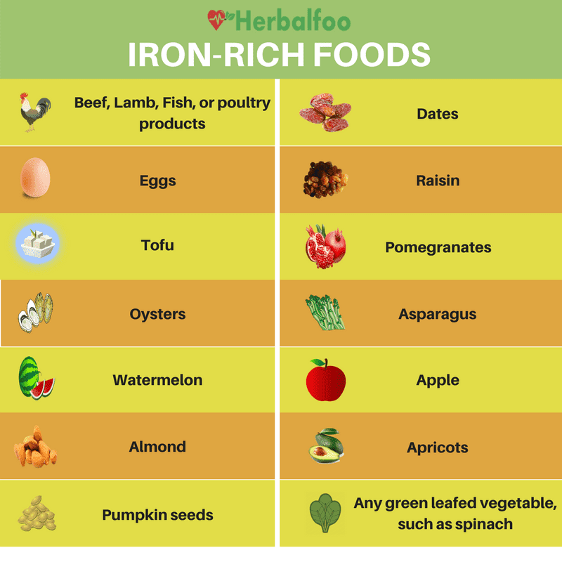 Foods That Increase Energy Naturally